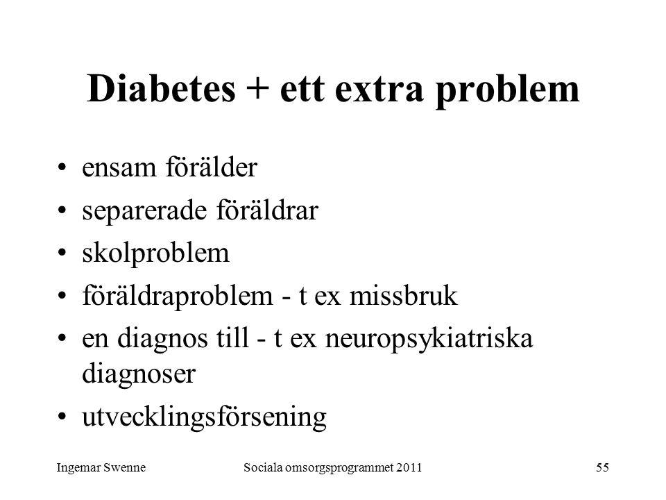 Ingemar SwenneSociala omsorgsprogrammet 201155 Diabetes + ett extra problem ensam förälder separerade föräldrar skolproblem föräldraproblem - t ex missbruk en diagnos till - t ex neuropsykiatriska diagnoser utvecklingsförsening