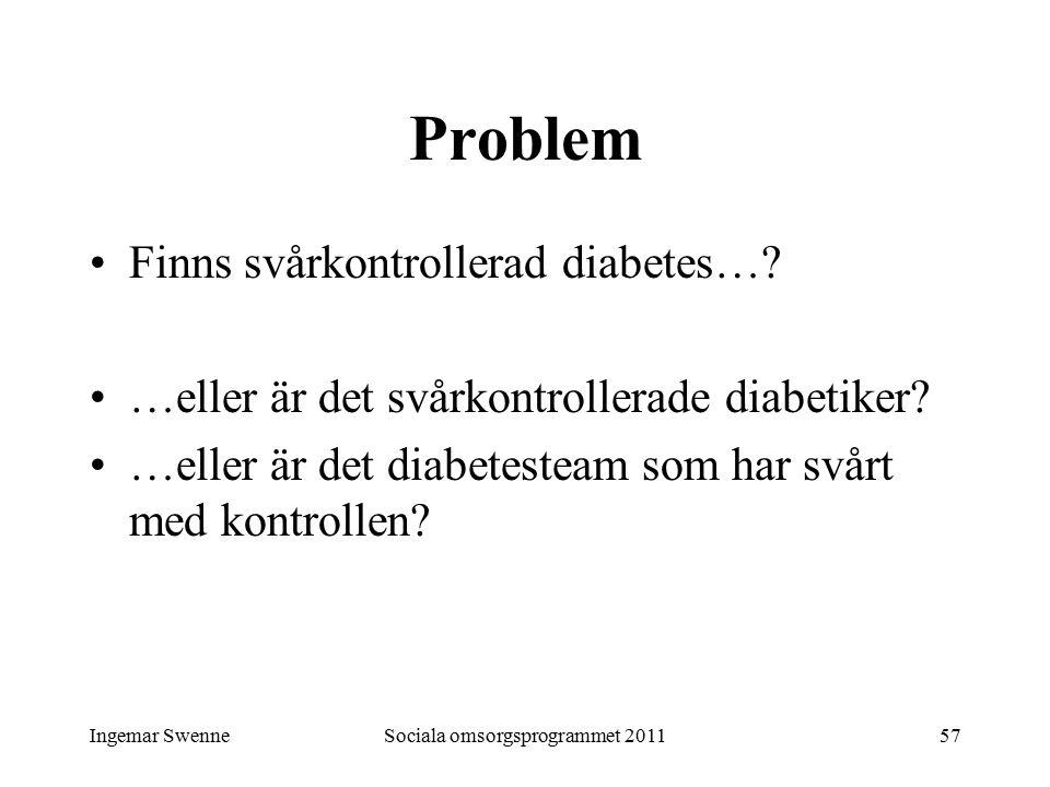 Ingemar SwenneSociala omsorgsprogrammet 201157 Problem Finns svårkontrollerad diabetes…? …eller är det svårkontrollerade diabetiker? …eller är det dia