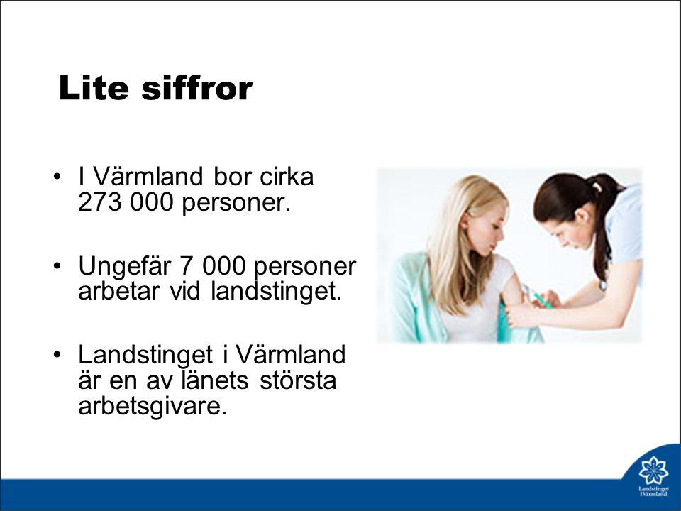 Lite siffror I Värmland bor cirka 273 000 personer.