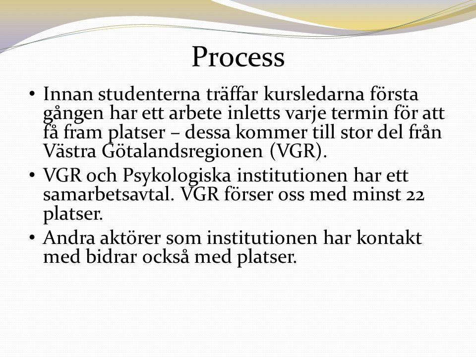 Process Innan studenterna träffar kursledarna första gången har ett arbete inletts varje termin för att få fram platser – dessa kommer till stor del från Västra Götalandsregionen (VGR).