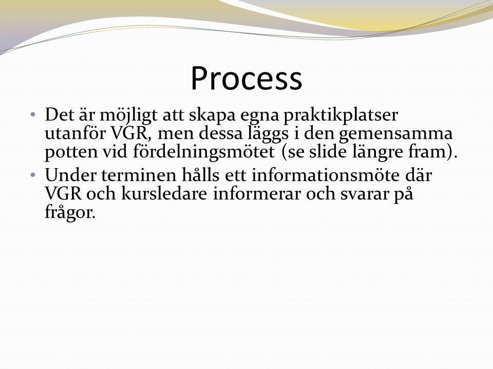 Process Det är möjligt att skapa egna praktikplatser utanför VGR, men dessa läggs i den gemensamma potten vid fördelningsmötet (se slide längre fram).