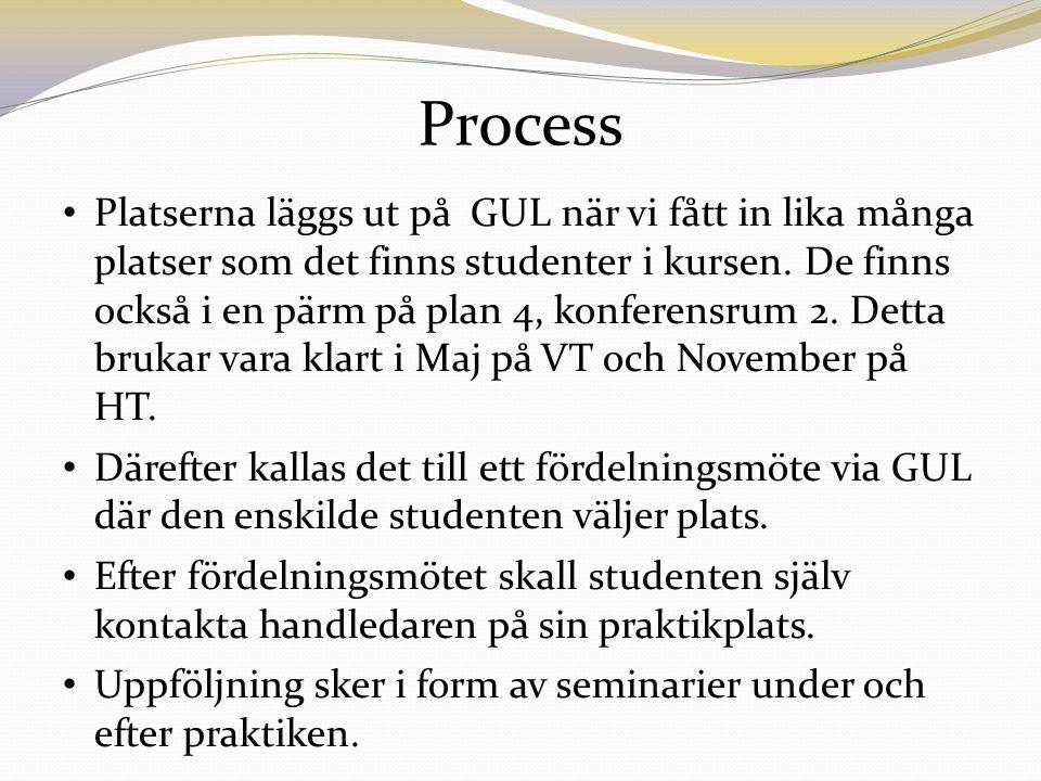 Process Platserna läggs ut på GUL när vi fått in lika många platser som det finns studenter i kursen.