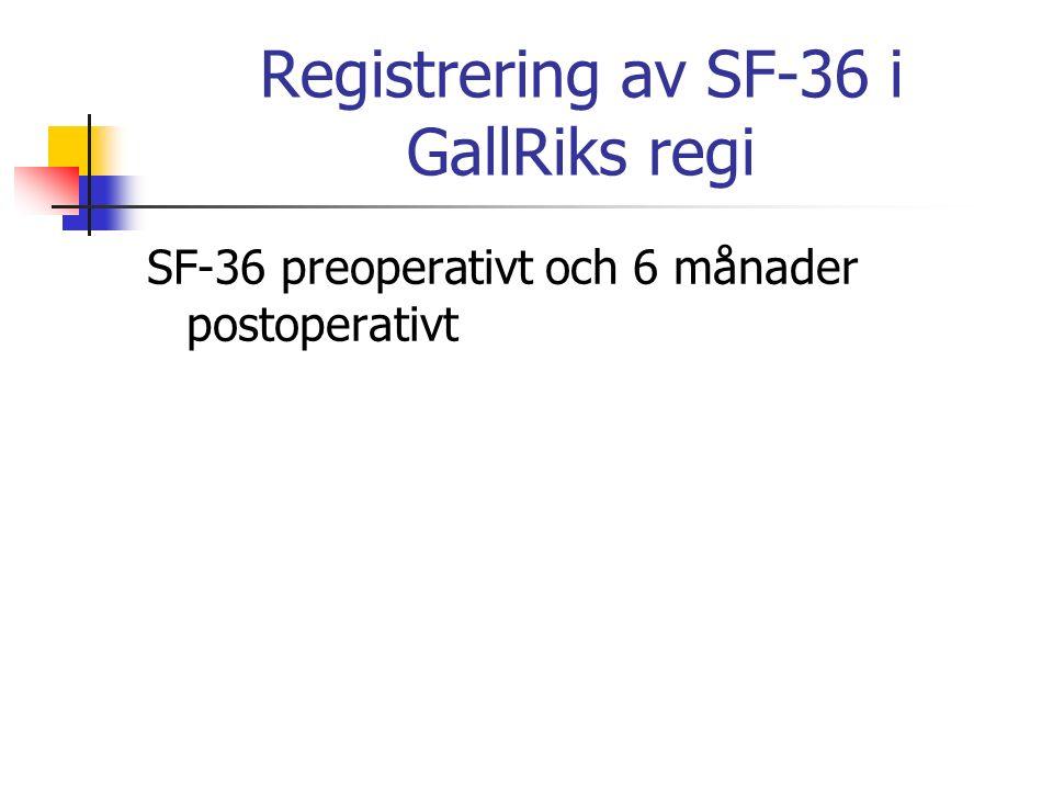 Registrering av SF-36 i GallRiks regi SF-36 preoperativt och 6 månader postoperativt