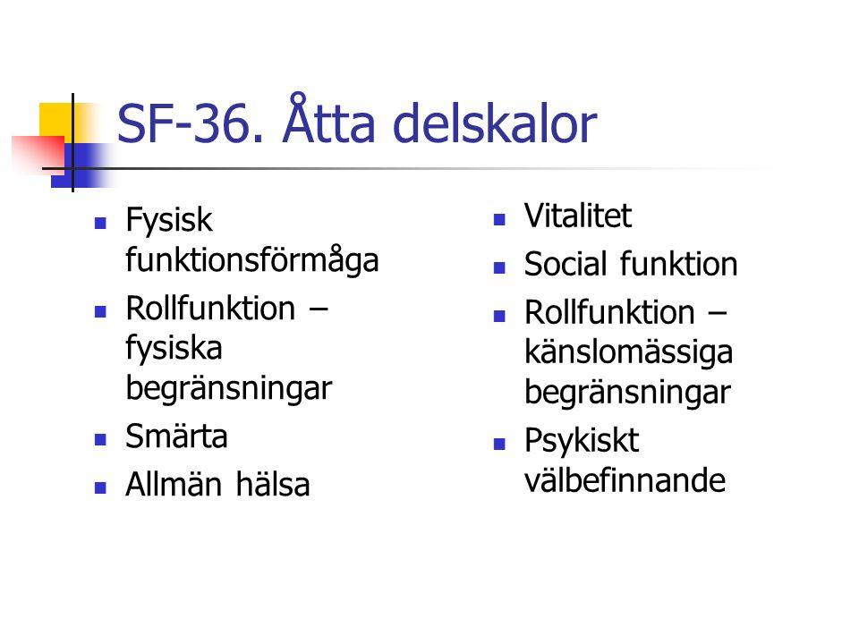 SF-36.