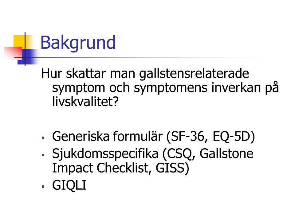 Validering av Gastrointestinal quality if Life Index Huvudsyfte: Validera GIQLI som intrument för att skatta gallstensrelaterade symptom Bisyfte: Validera SF-36 för samma patientgrupp