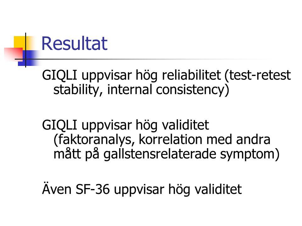 Resultat GIQLI uppvisar hög reliabilitet (test-retest stability, internal consistency) GIQLI uppvisar hög validitet (faktoranalys, korrelation med andra mått på gallstensrelaterade symptom) Även SF-36 uppvisar hög validitet