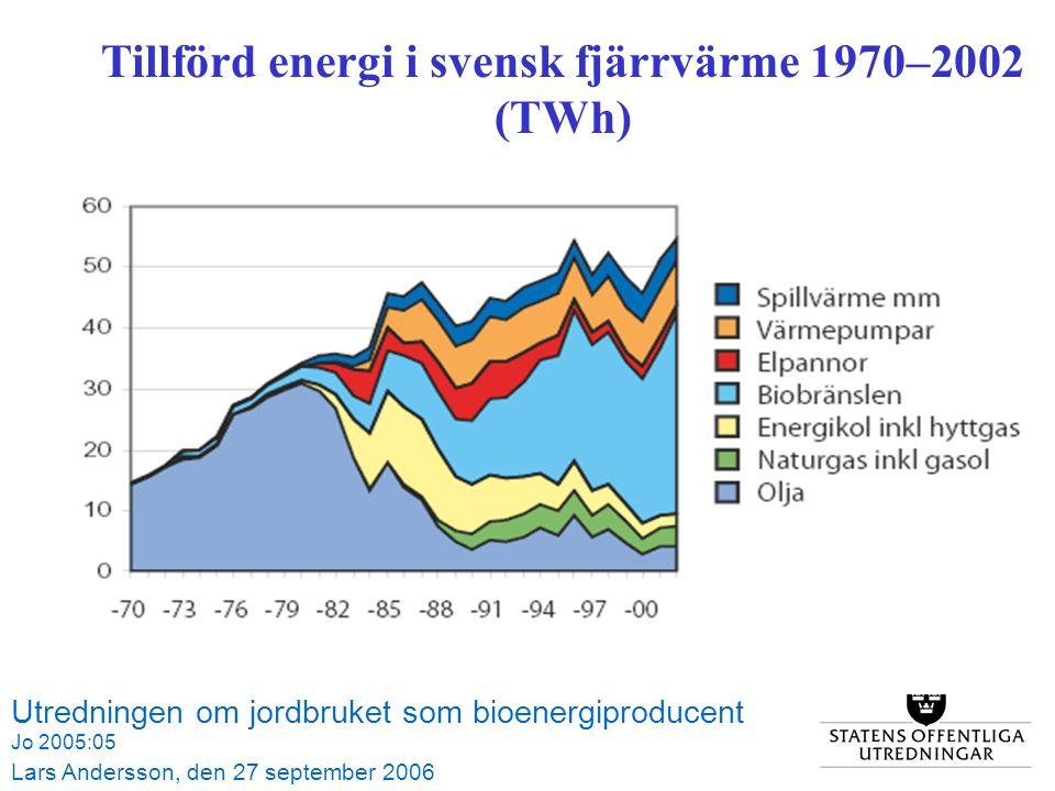 Utredningen om jordbruket som bioenergiproducent Jo 2005:05 Lars Andersson, den 27 september 2006 Tillförd energi i svensk fjärrvärme 1970–2002 (TWh)