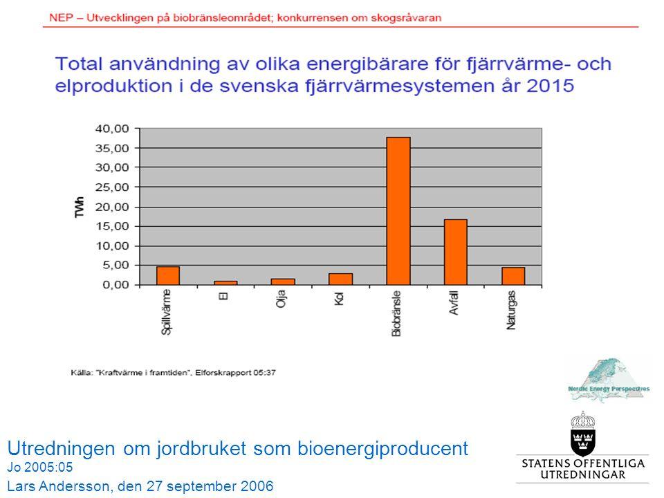 Utredningen om jordbruket som bioenergiproducent Jo 2005:05 Lars Andersson, den 27 september 2006