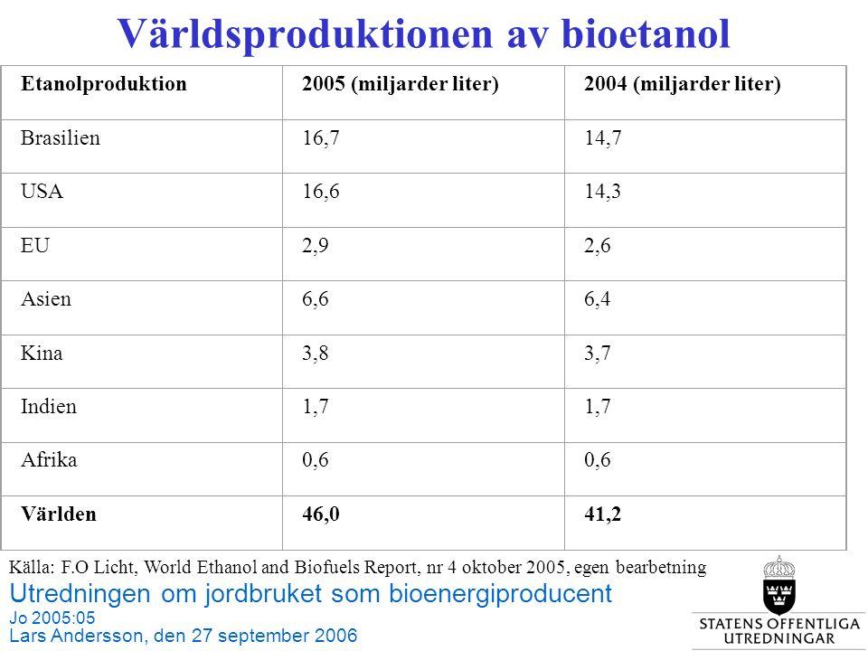 Utredningen om jordbruket som bioenergiproducent Jo 2005:05 Lars Andersson, den 27 september 2006 Källa: SCB och Jordbruksverket Världsproduktionen av bioetanol Etanolproduktion2005 (miljarder liter)2004 (miljarder liter) Brasilien16,714,7 USA16,614,3 EU2,92,6 Asien6,66,4 Kina3,83,7 Indien1,7 Afrika0,6 Världen46,041,2 Källa: F.O Licht, World Ethanol and Biofuels Report, nr 4 oktober 2005, egen bearbetning