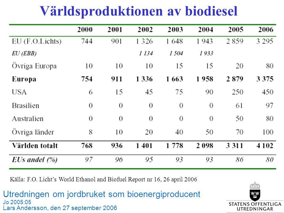 Utredningen om jordbruket som bioenergiproducent Jo 2005:05 Lars Andersson, den 27 september 2006 Källa: SCB och Jordbruksverket Källa: F.O.