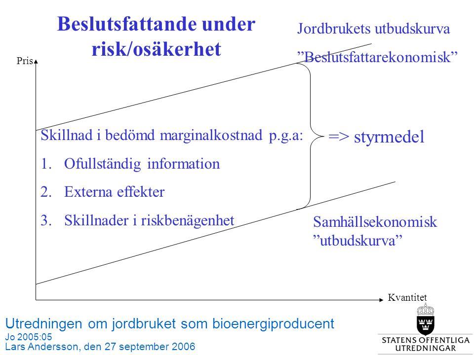 Utredningen om jordbruket som bioenergiproducent Jo 2005:05 Lars Andersson, den 27 september 2006 Källa: SCB och Jordbruksverket Pris Kvantitet Jordbrukets utbudskurva Beslutsfattarekonomisk Samhällsekonomisk utbudskurva Skillnad i bedömd marginalkostnad p.g.a: 1.Ofullständig information 2.Externa effekter 3.Skillnader i riskbenägenhet => styrmedel Beslutsfattande under risk/osäkerhet
