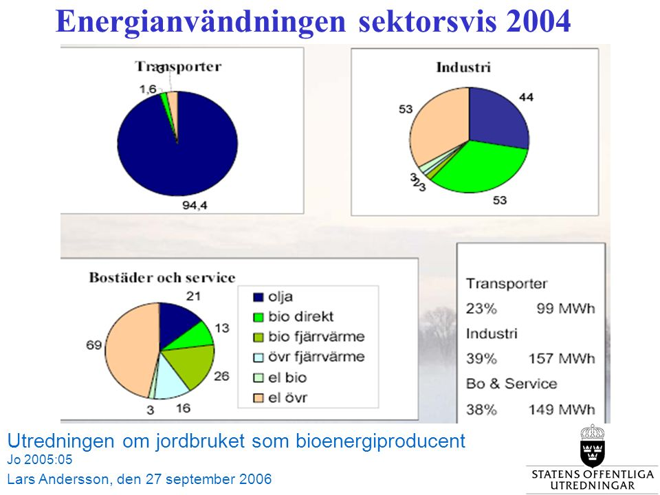 Energianvändningen sektorsvis 2004 Utredningen om jordbruket som bioenergiproducent Jo 2005:05 Lars Andersson, den 27 september 2006