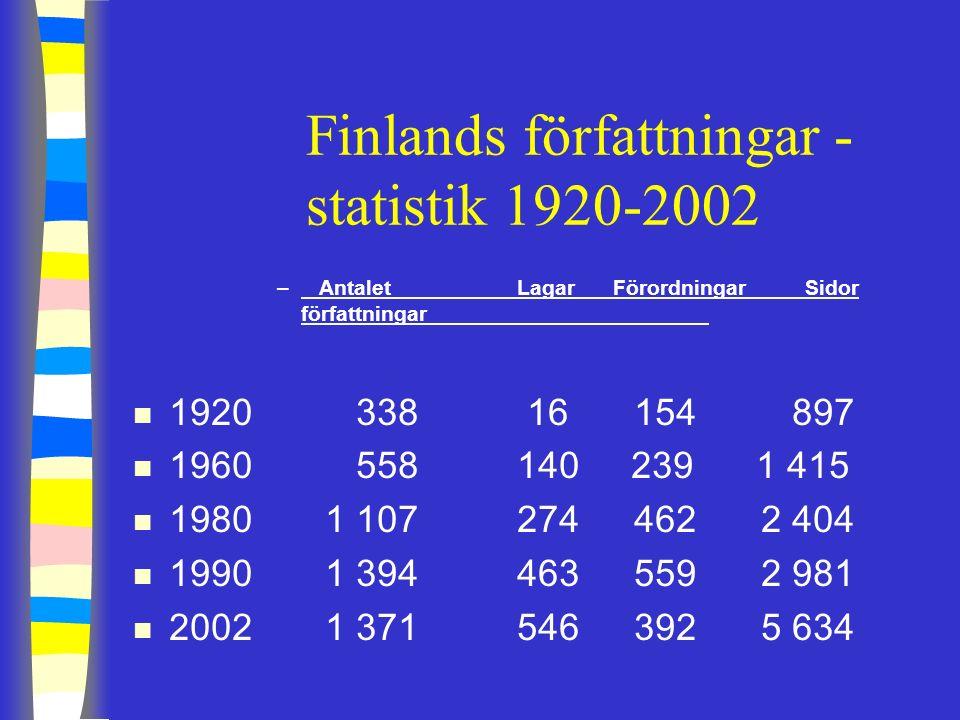 Finlands författningar - statistik 1920-2002 – Antalet LagarFörordningarSidor författningar n 1920 338 16 154 897 n 1960 558140 239 1 415 n 19801 107274 462 2 404 n 19901 394463 559 2 981 n 20021 371546 392 5 634