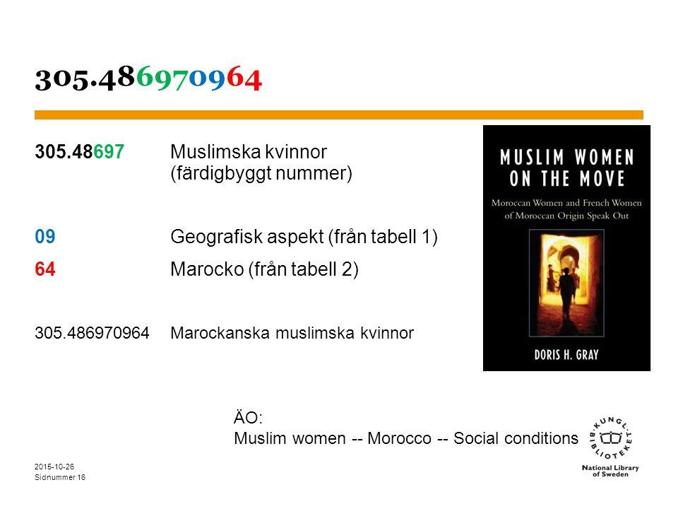 Sidnummer 2015-10-26 305.486970964 305.48697Muslimska kvinnor (färdigbyggt nummer) 09Geografisk aspekt (från tabell 1) 64Marocko (från tabell 2) 305.486970964 Marockanska muslimska kvinnor ÄO: Muslim women -- Morocco -- Social conditions 16