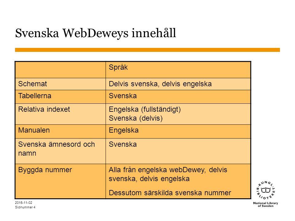 Sidnummer 2015-11-02 Svenska WebDeweys innehåll Språk SchematDelvis svenska, delvis engelska TabellernaSvenska Relativa indexet Engelska (fullständigt