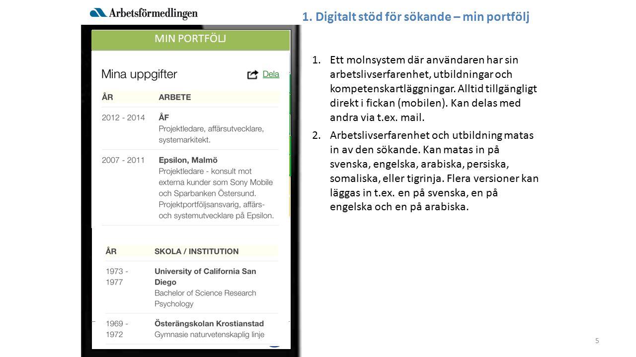 1. Digitalt stöd för sökande – min portfölj Arbetslivserfarenhet Mjuka kompetenser 1.Ett molnsystem där användaren har sin arbetslivserfarenhet, utbil