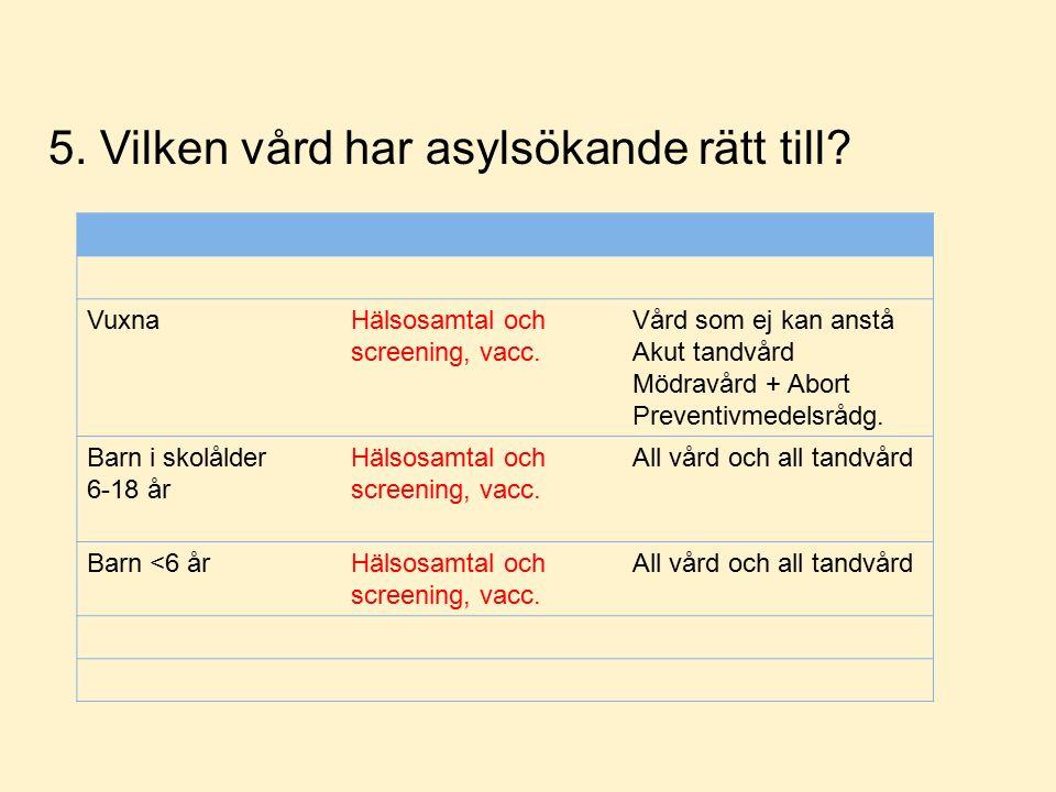 VuxnaHälsosamtal och screening, vacc.