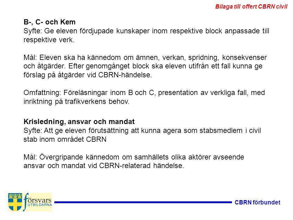 CBRN förbundet Krisledning, ansvar och mandat Syfte: Att ge eleven förutsättning att kunna agera som stabsmedlem i civil stab inom området CBRN Mål: Ö