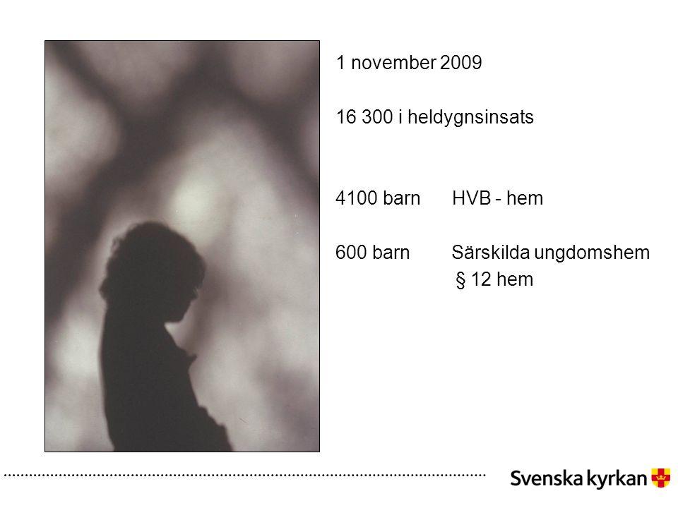 1 november 2009 16 300 i heldygnsinsats 4100 barn HVB - hem 600 barn Särskilda ungdomshem § 12 hem