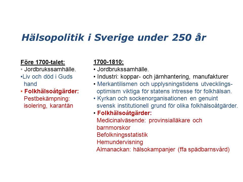 Hälsopolitik i Sverige under 250 år Före 1700-talet: Jordbrukssamhälle.