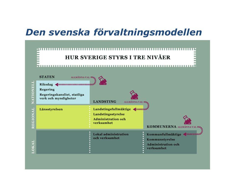 Den svenska förvaltningsmodellen