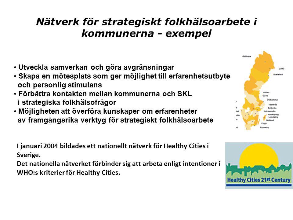 Nätverk för strategiskt folkhälsoarbete i kommunerna - exempel I januari 2004 bildades ett nationellt nätverk för Healthy Cities i Sverige.