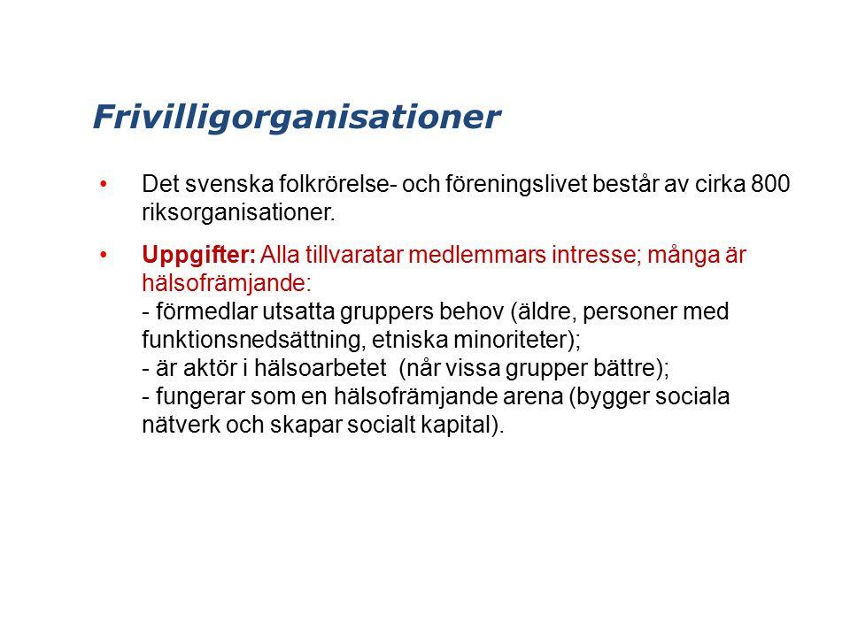 Frivilligorganisationer Det svenska folkrörelse- och föreningslivet består av cirka 800 riksorganisationer.