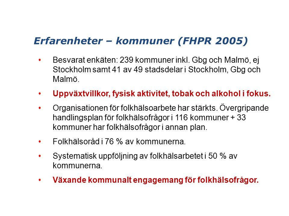 Erfarenheter – kommuner (FHPR 2005) Besvarat enkäten: 239 kommuner inkl.