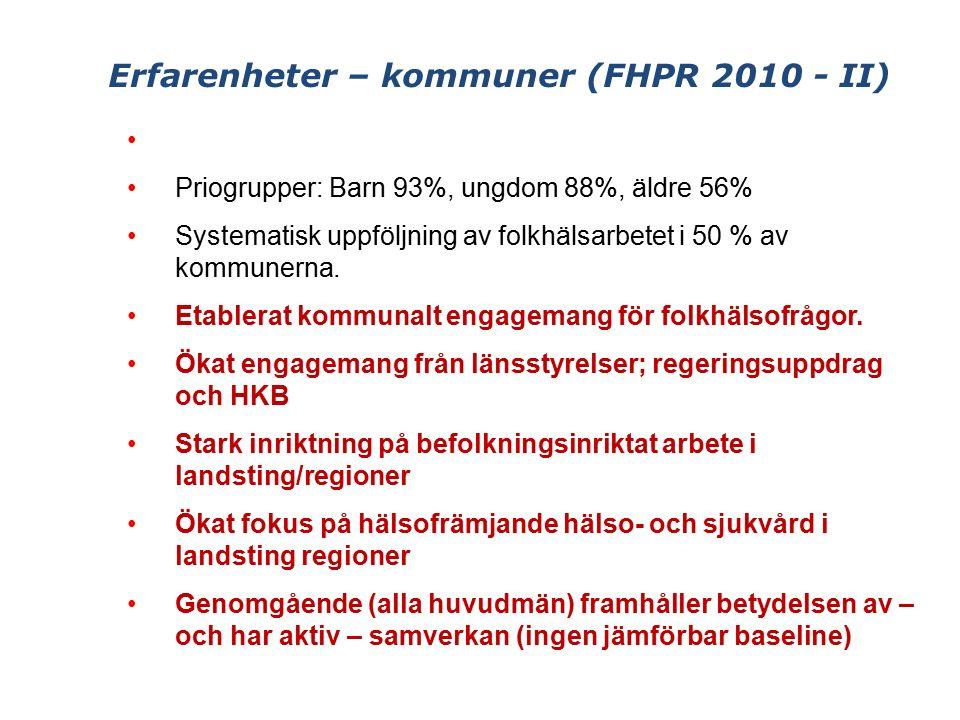 Erfarenheter – kommuner (FHPR 2010 - II) Priogrupper: Barn 93%, ungdom 88%, äldre 56% Systematisk uppföljning av folkhälsarbetet i 50 % av kommunerna.