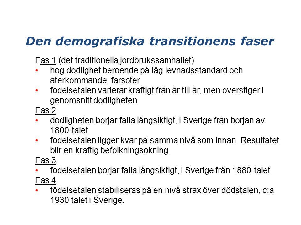 Den demografiska transitionens faser Fas 1 (det traditionella jordbrukssamhället) hög dödlighet beroende på låg levnadsstandard och återkommande farsoter födelsetalen varierar kraftigt från år till år, men överstiger i genomsnitt dödligheten Fas 2 dödligheten börjar falla långsiktigt, i Sverige från början av 1800-talet.
