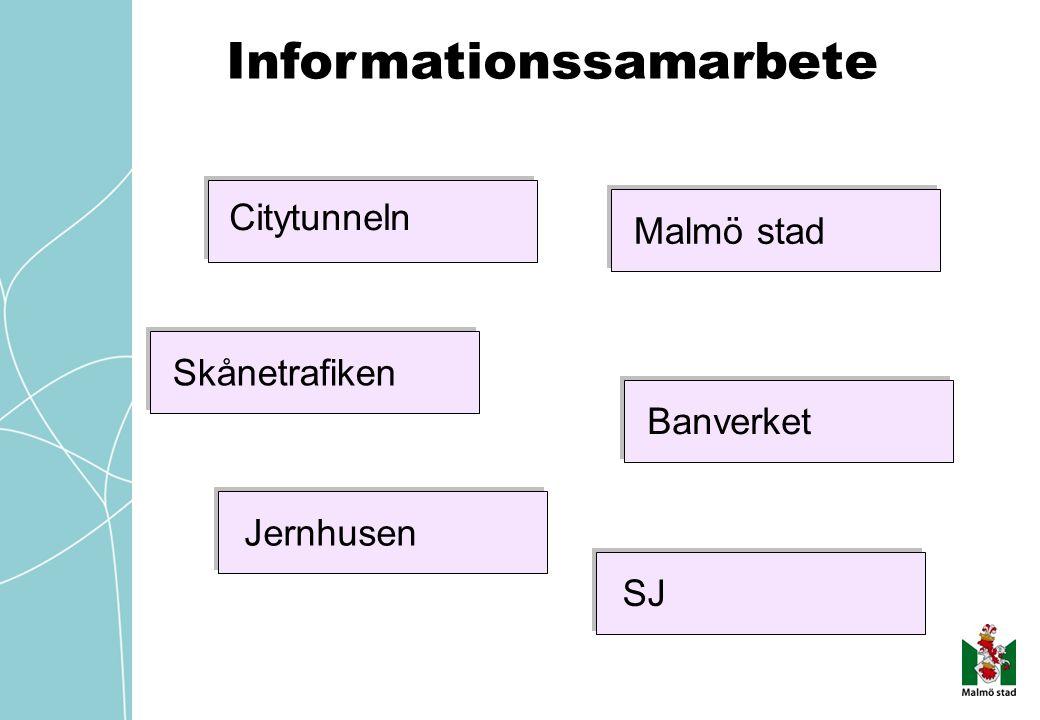 Informationssamarbete Citytunneln Malmö stadSkånetrafiken Banverket JernhusenSJ