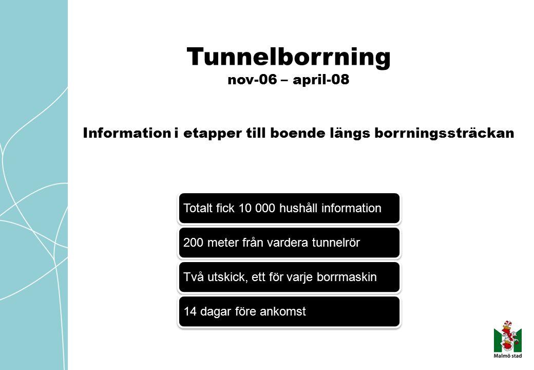 Information i etapper till boende längs borrningssträckan Totalt fick 10 000 hushåll information200 meter från vardera tunnelrörTvå utskick, ett för varje borrmaskin14 dagar före ankomst Tunnelborrning nov-06 – april-08