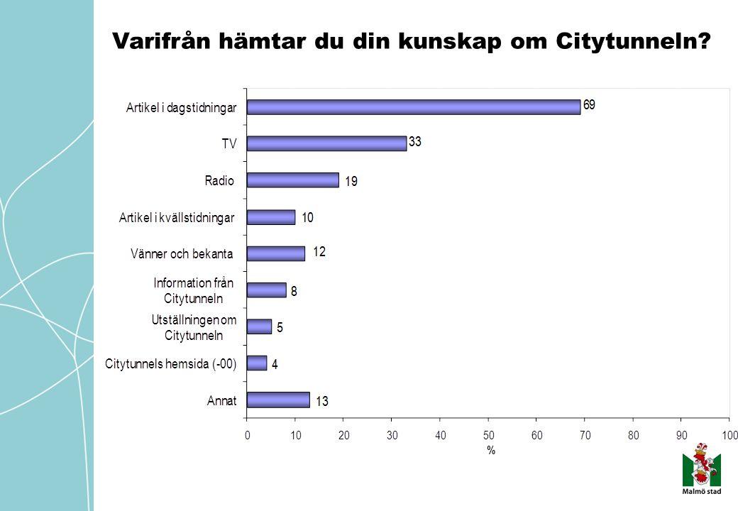 Varifrån hämtar du din kunskap om Citytunneln