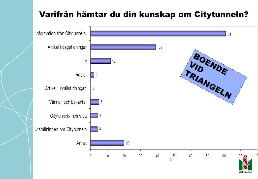 BOENDE VID TRIANGELN Varifrån hämtar du din kunskap om Citytunneln