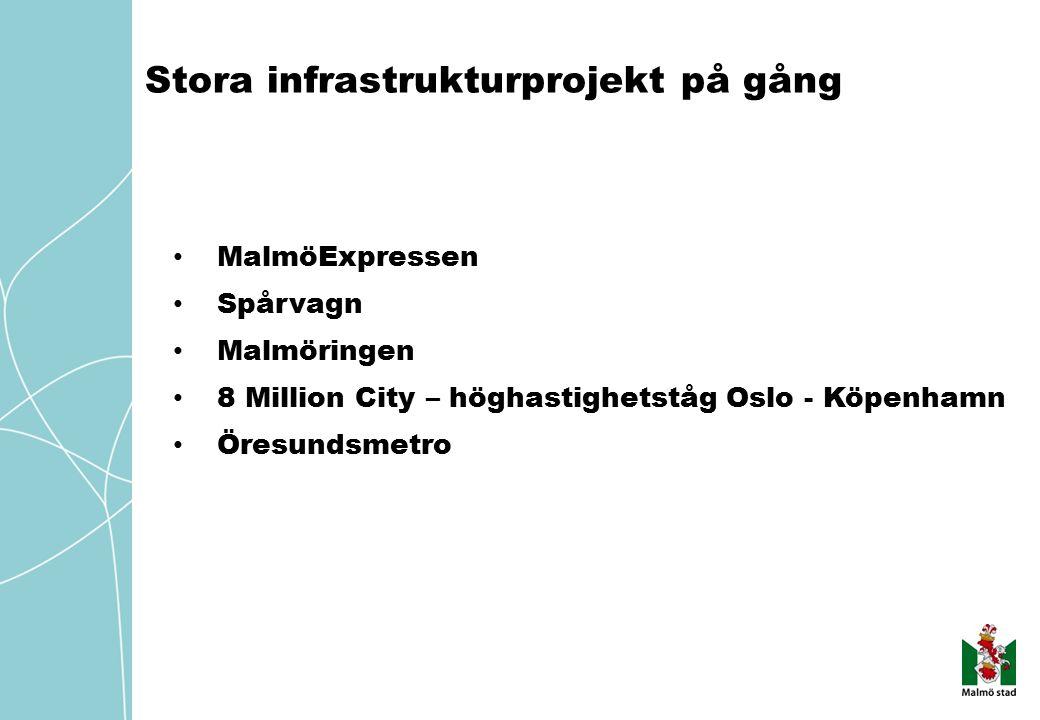 Stora infrastrukturprojekt på gång MalmöExpressen Spårvagn Malmöringen 8 Million City – höghastighetståg Oslo - Köpenhamn Öresundsmetro