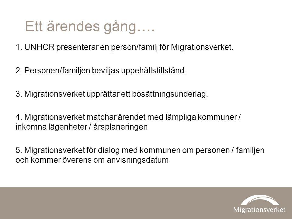 Ett ärendes gång…. 1. UNHCR presenterar en person/familj för Migrationsverket.