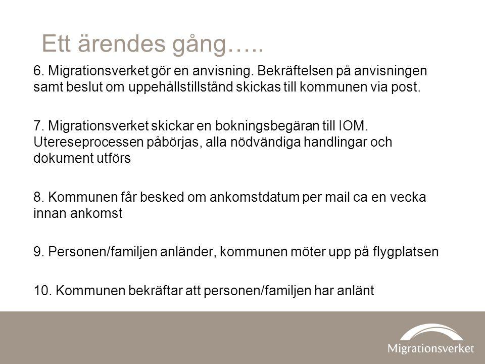 Ett ärendes gång….. 6. Migrationsverket gör en anvisning.