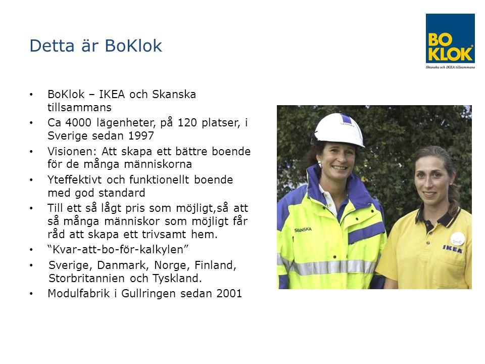 Detta är BoKlok BoKlok – IKEA och Skanska tillsammans Ca 4000 lägenheter, på 120 platser, i Sverige sedan 1997 Visionen: Att skapa ett bättre boende f
