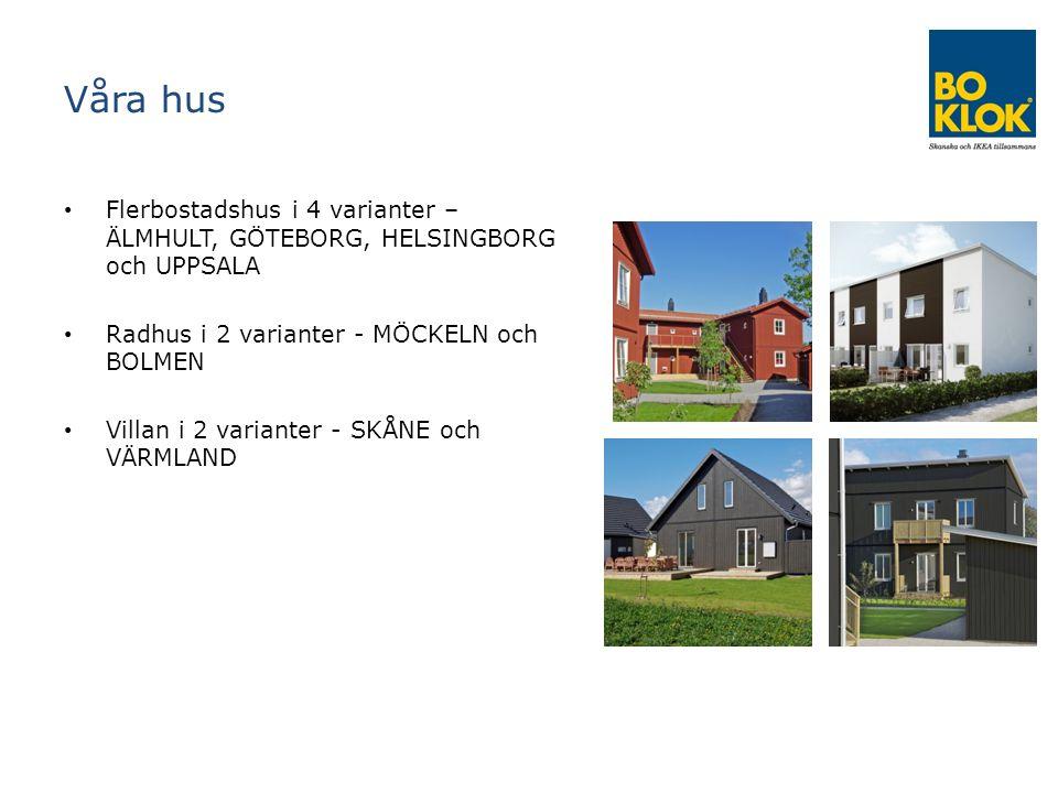 Våra hus Flerbostadshus i 4 varianter – ÄLMHULT, GÖTEBORG, HELSINGBORG och UPPSALA Radhus i 2 varianter - MÖCKELN och BOLMEN Villan i 2 varianter - SKÅNE och VÄRMLAND