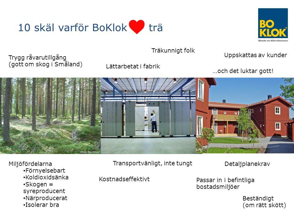10 skäl varför BoKlok trä Uppskattas av kunder Detaljplanekrav Lättarbetat i fabrik Passar in i befintliga bostadsmiljöer Transportvänligt, inte tungt …och det luktar gott.