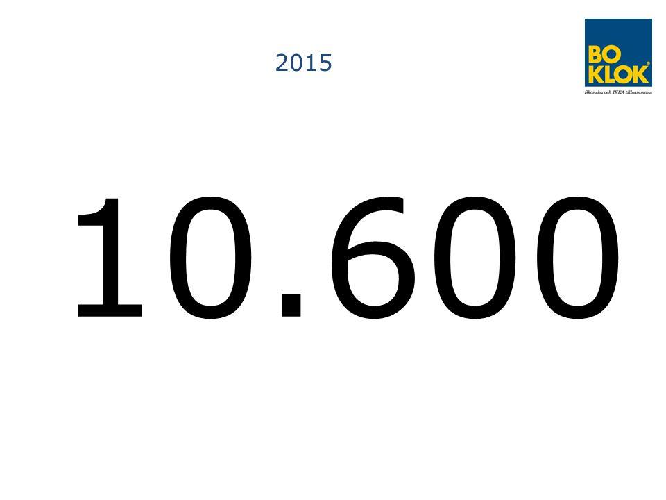 10.600 2015