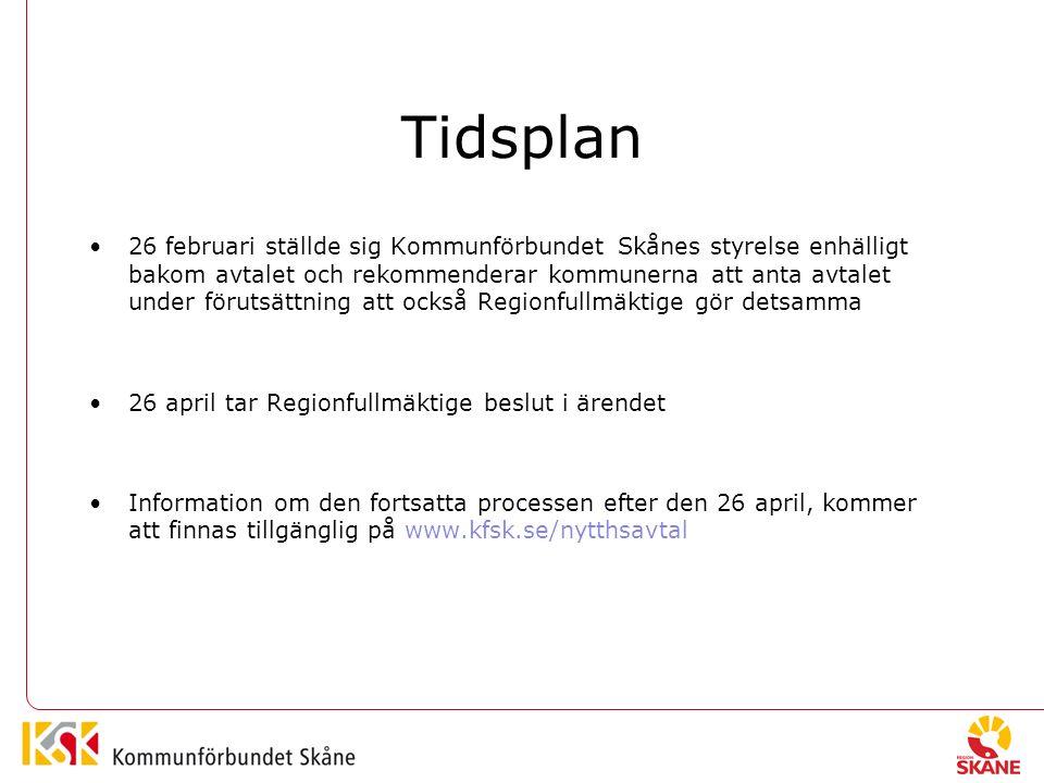 Tidsplan 26 februari ställde sig Kommunförbundet Skånes styrelse enhälligt bakom avtalet och rekommenderar kommunerna att anta avtalet under förutsättning att också Regionfullmäktige gör detsamma 26 april tar Regionfullmäktige beslut i ärendet Information om den fortsatta processen efter den 26 april, kommer att finnas tillgänglig på www.kfsk.se/nytthsavtal
