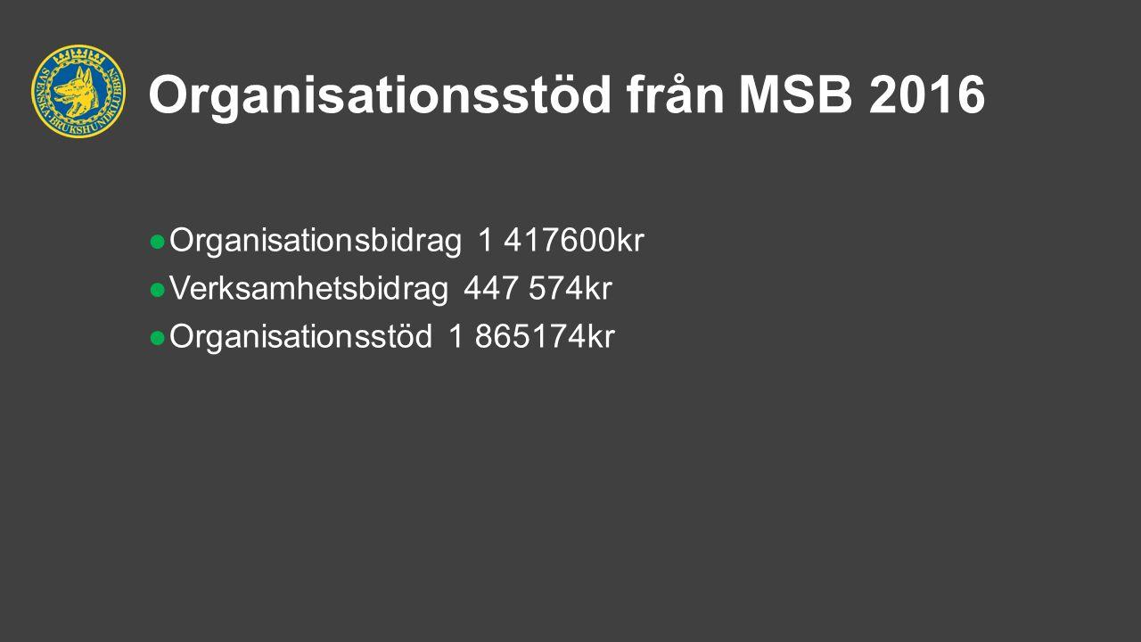 Organisationsstöd från MSB 2016 ●Organisationsbidrag 1 417600kr ●Verksamhetsbidrag 447 574kr ●Organisationsstöd 1 865174kr