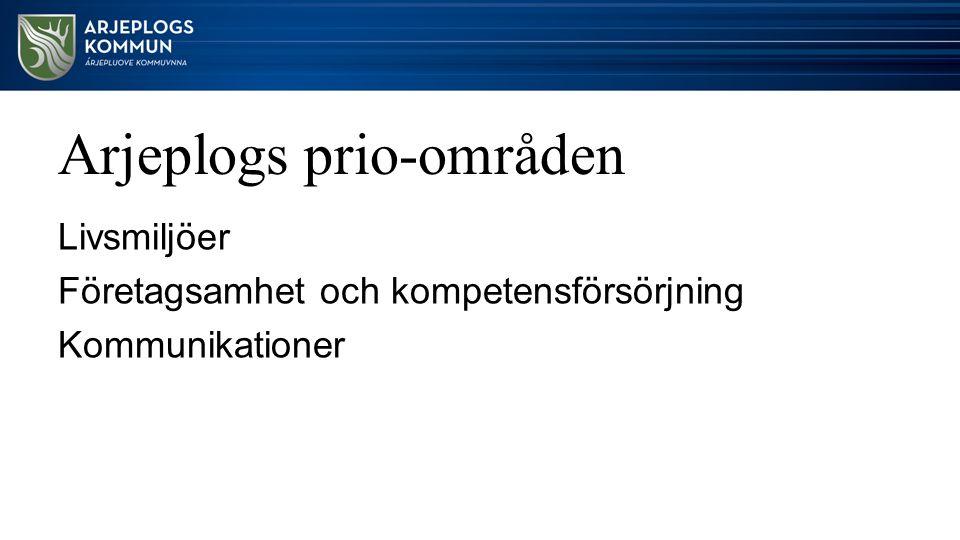 Arjeplogs prio-områden Livsmiljöer Företagsamhet och kompetensförsörjning Kommunikationer