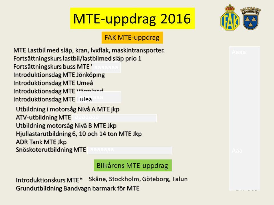 MTE-uppdrag 2016 FAK MTE-uppdrag Bilkårens MTE-uppdrag aaaaaaa Skåne, Stockholm, Göteborg, Falun aaaaaaa Luleå Aaaa Aaa