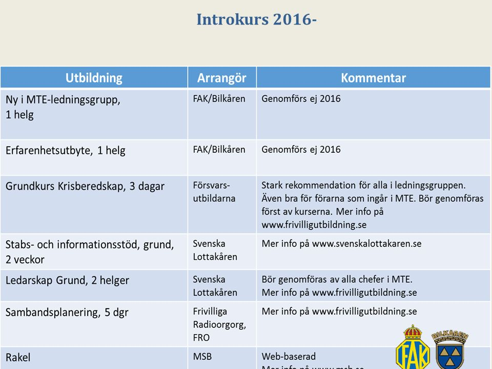 Introkurs 2016-