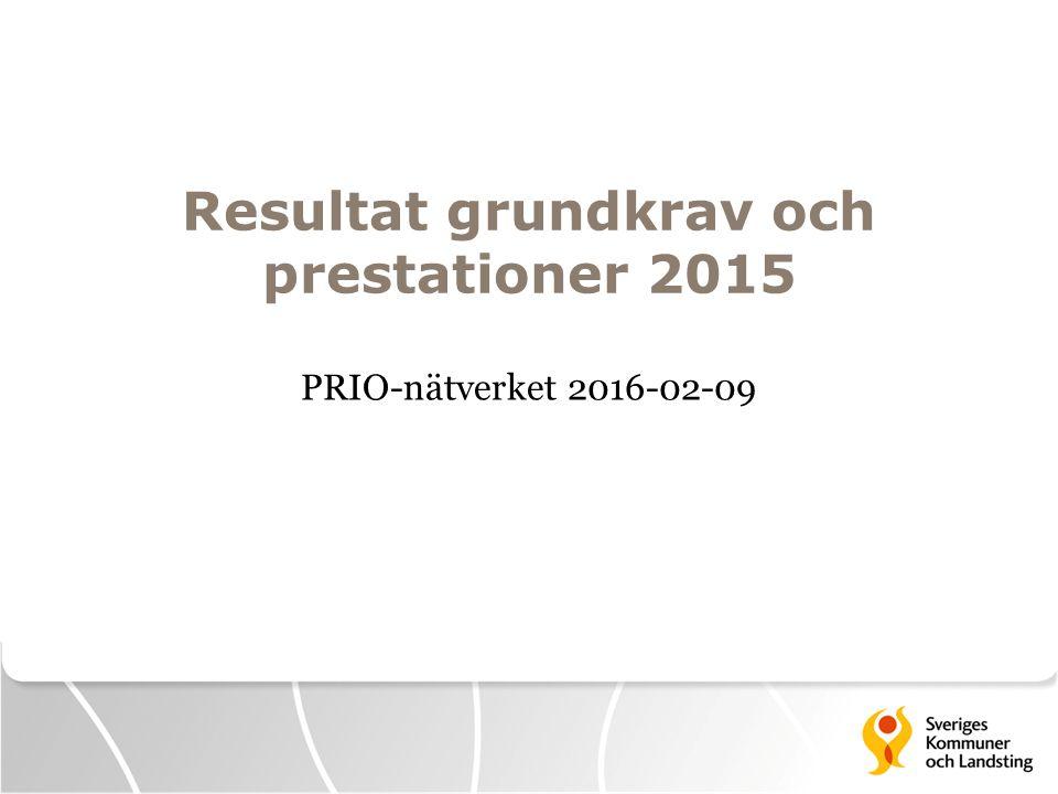 Resultat grundkrav och prestationer 2015 PRIO-nätverket 2016-02-09