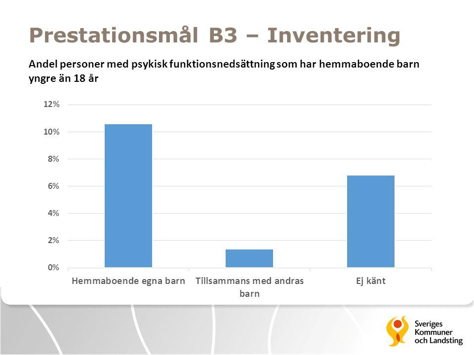 Prestationsmål B3 – Inventering Andel personer med psykisk funktionsnedsättning som har hemmaboende barn yngre än 18 år