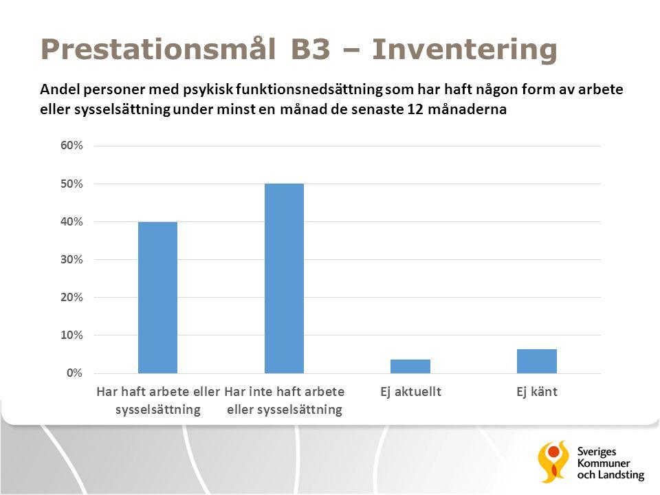 Prestationsmål B3 – Inventering Andel personer med psykisk funktionsnedsättning som har haft någon form av arbete eller sysselsättning under minst en månad de senaste 12 månaderna