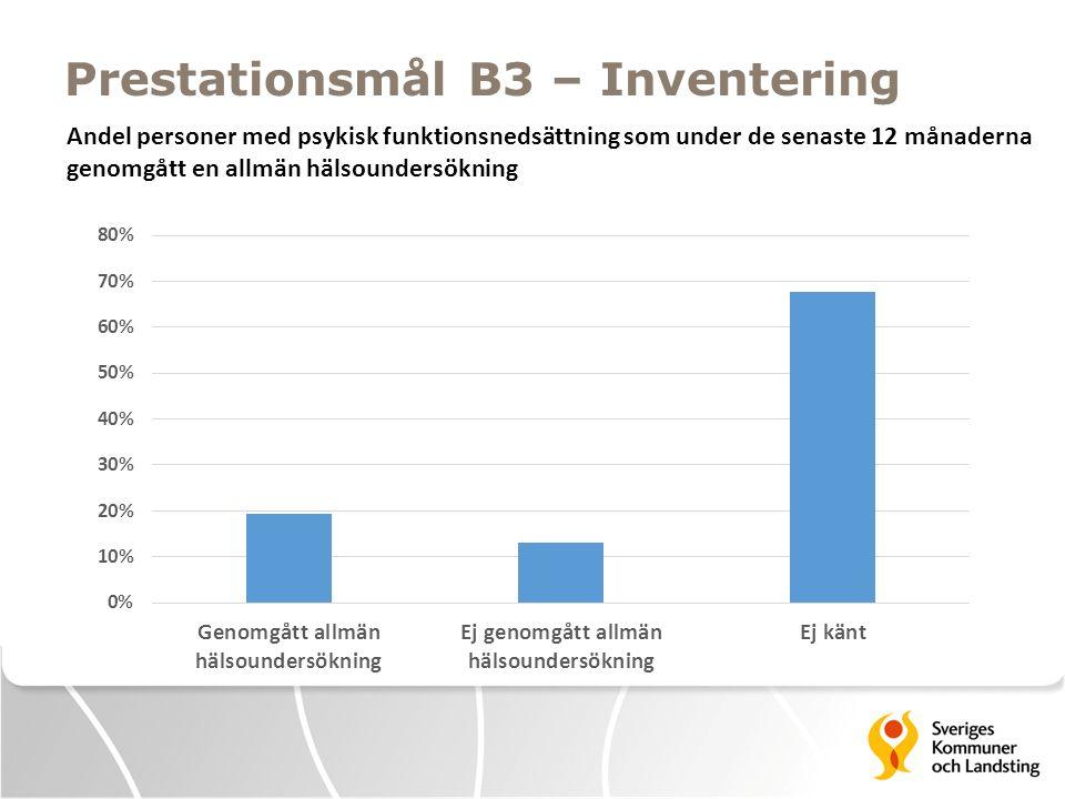 Prestationsmål B3 – Inventering Andel personer med psykisk funktionsnedsättning som under de senaste 12 månaderna genomgått en allmän hälsoundersökning